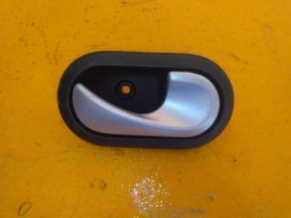 Запчасть ручка двери внутренняя передняя правая Renault Sandero 1 2009-2014