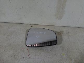 Зеркало двери переднее правое RENAULT FLUENCE