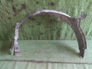 Подкрылок передний правый SUZUKI Jimny